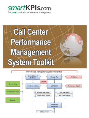 Toolkit Sistem de Management al Performantei in Call Center