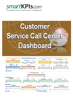 Dashboardul de performanta al Call Center-ului de serviciul clienti