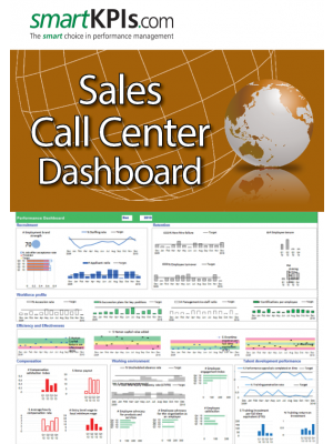 Dashboardul de performanta al Call Center-ului de vanzari