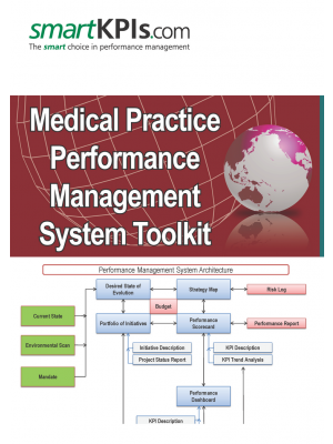 Toolkit Sistem de Management al Performantei in Cabinete Medicale